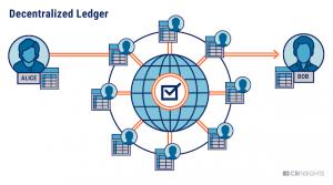 Contoh Penerapan Teknologi Blockchain di Indonesia