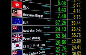 Trading Forex Intraday Untuk Pemula