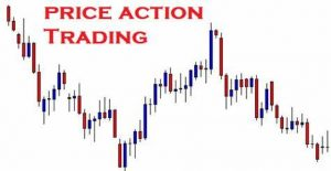 Cara Trading Menggunakan Price Action