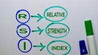 Cara Membaca Indikator RSI
