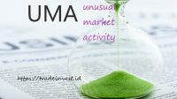 Unusual Market Activity (UMA) Saham